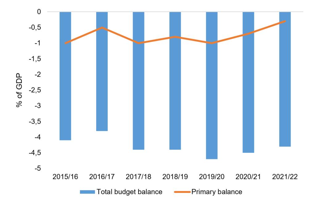 budget19-A